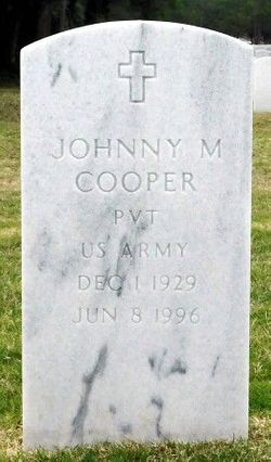 Johnny M Cooper