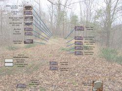 John Wesley Ward Family Cemetery