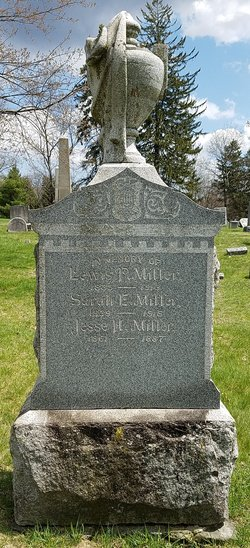 CPL Lewis P. Miller
