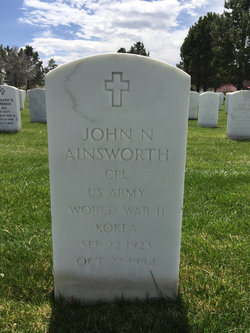 John N Ainsworth