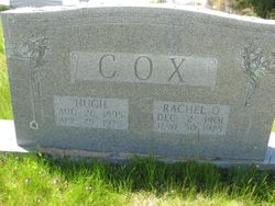 "Rachel Agnes ""Aggie"" <I>Quesenberry</I> Cox"