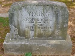Nettie M. <I>Myers</I> Young