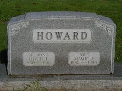 Hugh J. Howard