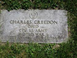 Charles Creedon