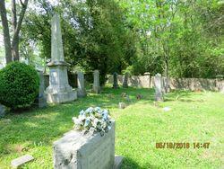 Duncan-Davis-Robertson Cemetery