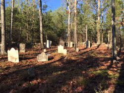 McNinch Family Burial Ground