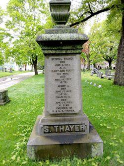 Sewall Thayer