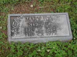 Mary Ida <I>Randolph</I> Stewart