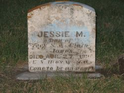 Jessie M Jones