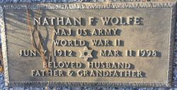 Nathan F Wolfe