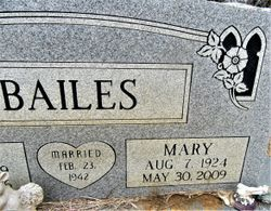 Mary Beatrice <I>Patton</I> Bailes