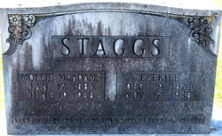 Ezekial Staggs