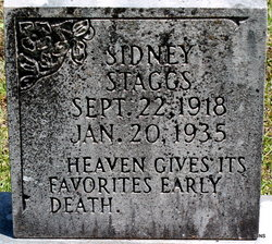 Sidney Staggs