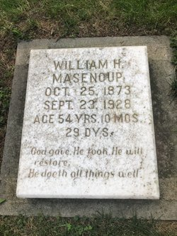 William Henry Masencup