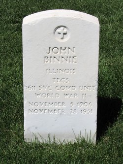 John Binnie