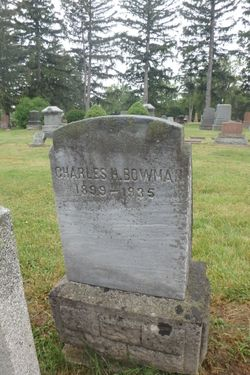 Charles Hagar Bowman