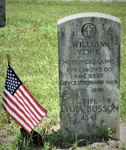 Pvt William York