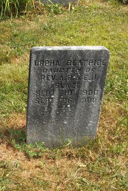 Orpha Beatrice Glaze