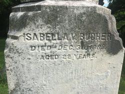Isabella V. Bucher