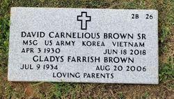 Gladys <I>Farrish</I> Brown