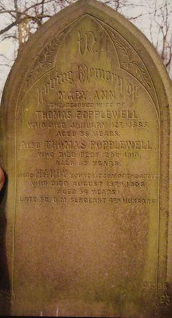 Mary Ann Popplewell