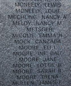 Sarah R. <I>Hamilton</I> Moore