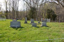 Peter Shannon Lane Cemetery