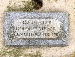 Delores Stewart