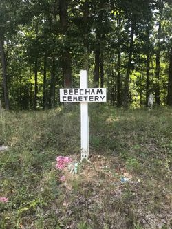 Beecham Family Cemetery