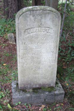 Marietta <I>Campbell</I> Duvall