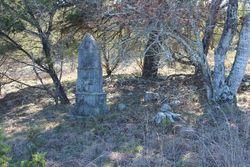 Gustav Vogel Burial Site