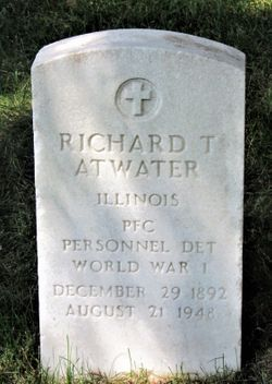 Richard Tupper Atwater