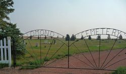 Lomond Cemetery