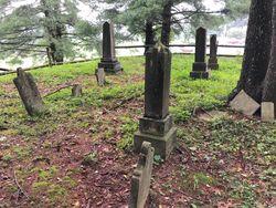 Teeter Cemetery