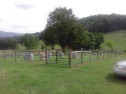 Mutter Cemetery