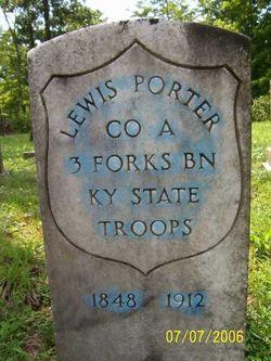 Lewis Porter