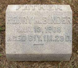 Henry M. Binder