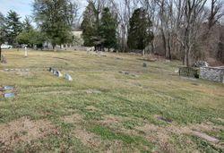 Saint Matthews Episcopal Church Cemetery