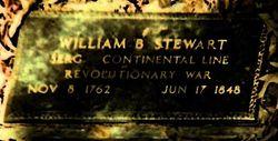 Sgt William Blanton Stewart Sr.