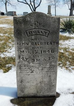 Polly Ann <I>Keith</I> Galbreath