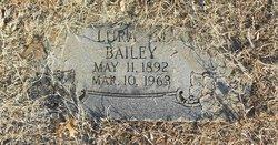 Lura M. Bailey