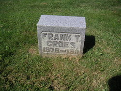 Frank Theodore Croes