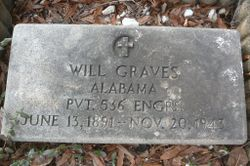 Will Graves