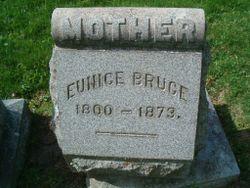 Eunice <I>Wright</I> Bruce