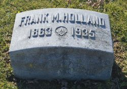 Frank M. Holland