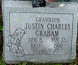 Justin C. Graham
