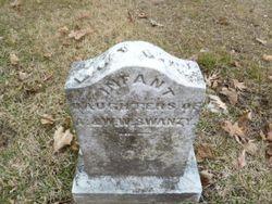 Mary Edith Swanzy