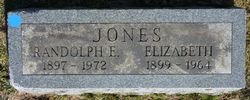 Randolph Earl Jones