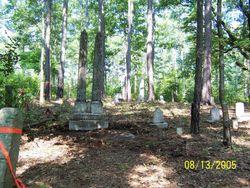 William P. White Family Cemetery