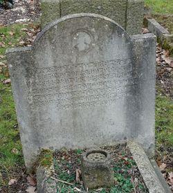 Edith Maria <I>Burtenshaw</I> Abel